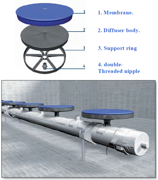 membrane disc for industrial wastewater treatment