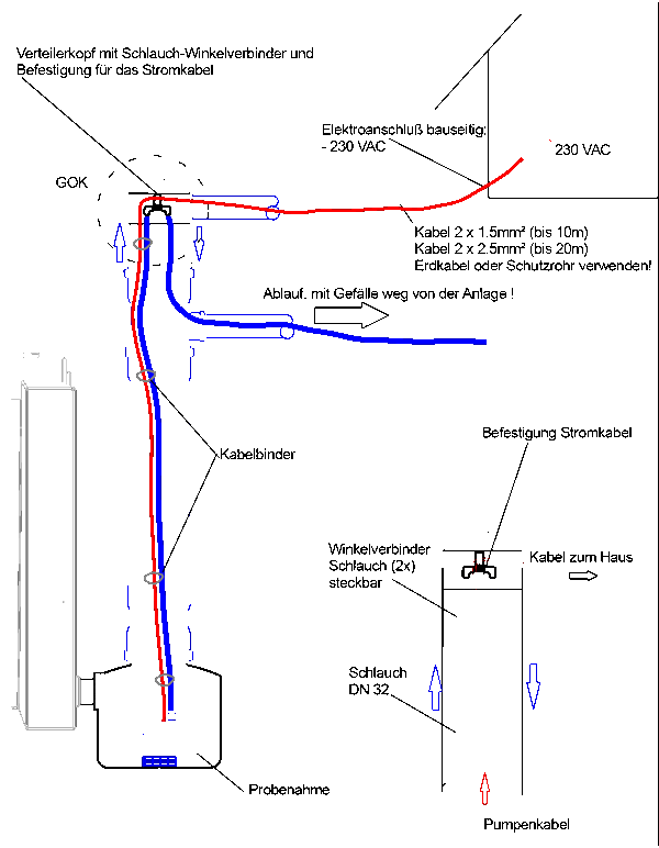 pump shaft